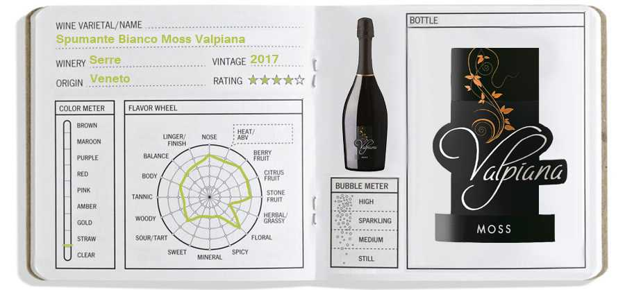 Wine Journal: Spumante Bianco Moss Valpiana