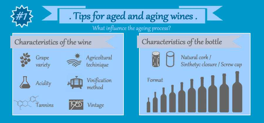 Useful tips if you are thinking about aging a bottle or drinking an old one - part 1