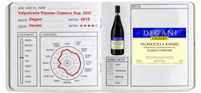 Wine Journal: Valpolicella Ripasso Classico Superiore DOC