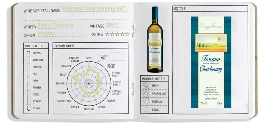 Wine Journal: Toscana Chardonnay IGT