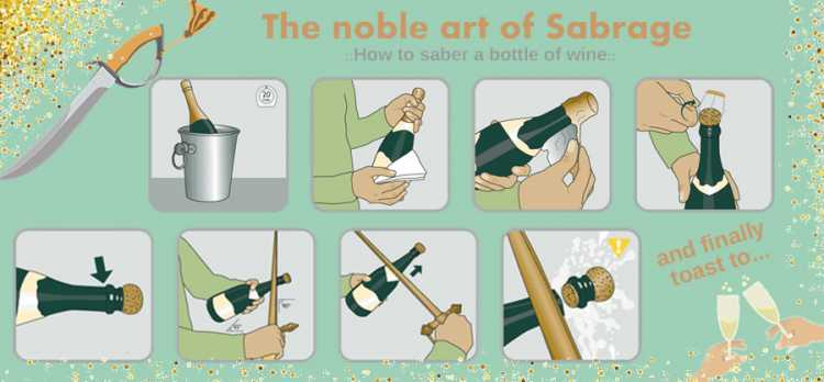 The art of sabrage