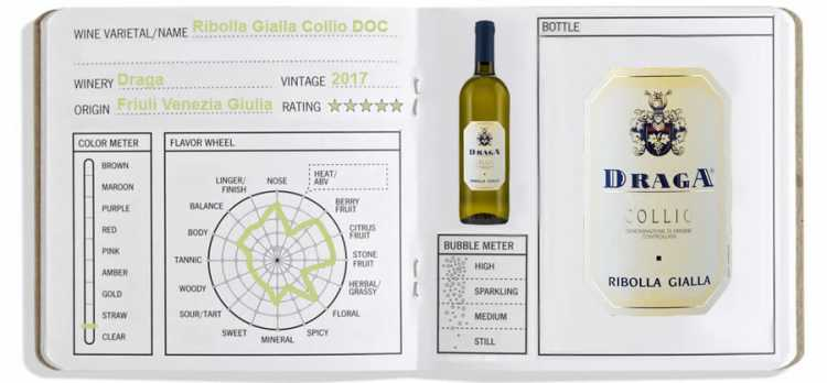 Wine Journal: Ribolla Gialla Collio DOC